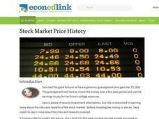 Stock Market Price History Lesson Plan