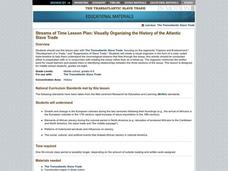 Streams of Time Lesson Plan: Visually Organizing the History of the Atlantic Slave Trade Lesson Plan