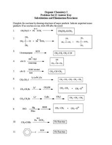 Substitution and Elimination Reactions Lesson Plan