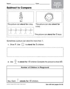 Subtract to Compare Worksheet