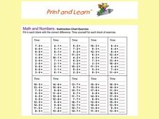 Subtraction Chart Exercise Worksheet