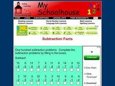 Subtraction Facts Worksheet