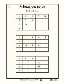 Subtraction Tables Worksheet