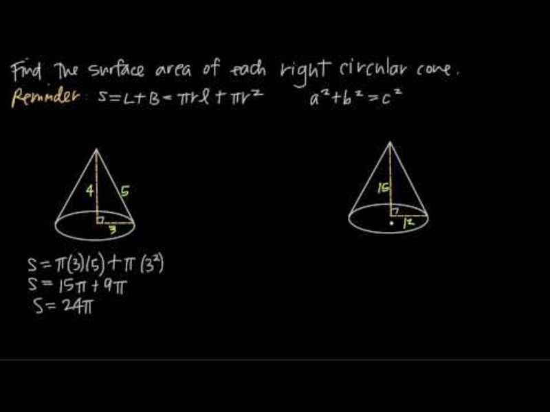 Surface Area of Cones Video