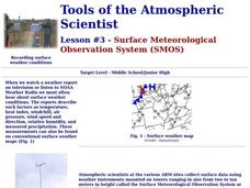 Surface Meteorological Observation System (SMOS) Lesson Plan