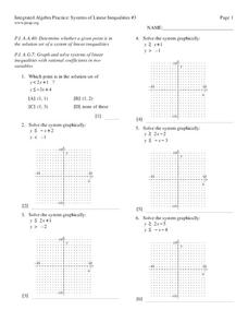 Systems of Linear Inequalities Lesson Plan