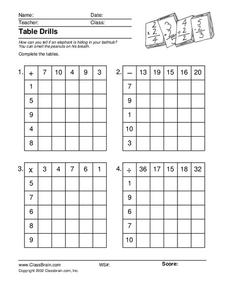 Table Drills Worksheet