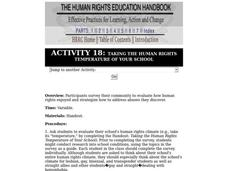 Taking the Human Rights Temperature of Your School Lesson Plan