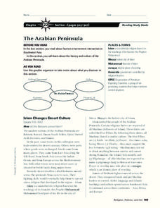 The Arabian Peninsula Worksheet