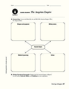 The Assyrian Empire Worksheet