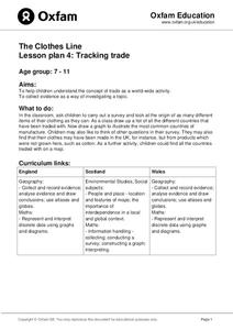 The Clothes Line Lesson Plan