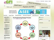 The Engineering Design Process Lesson Plan