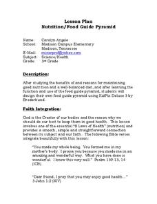 The Food Pyramid Lesson Plan