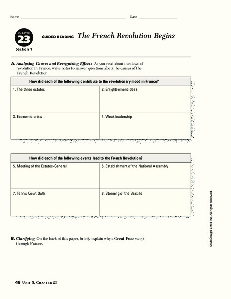 The French Revolution Begins 9th - 10th Grade Worksheet   Lesson ...