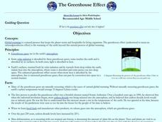 The Greenhouse Effect Lesson Plan