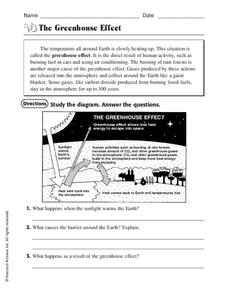 The Greenhouse Effect Worksheet For 4th 6th Grade