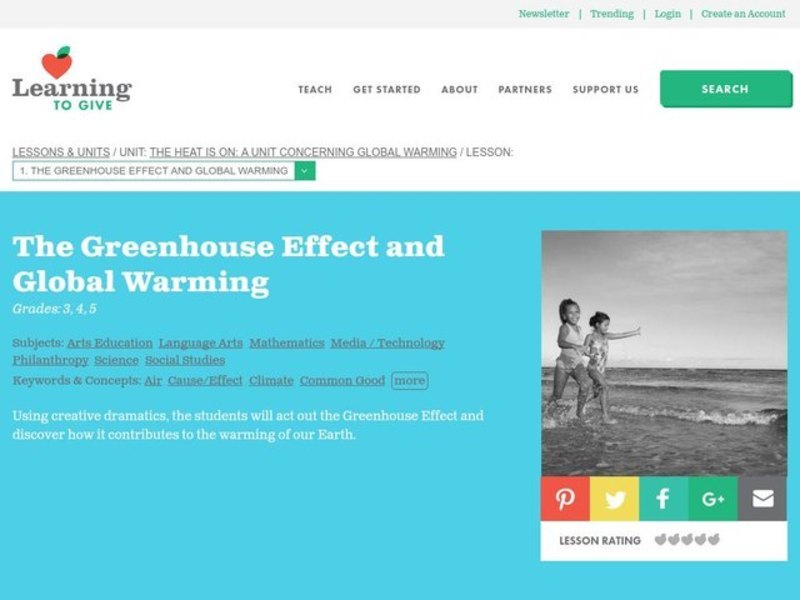 The Greenhouse Effect and Global Warming Lesson Plan