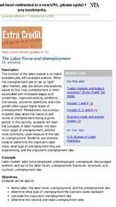 The Labor Force and Unemployment Lesson Plan