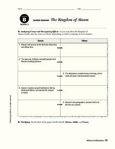 The Kingdom of Aksum Worksheet