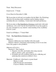 The Night Before Christmas Lesson Plans