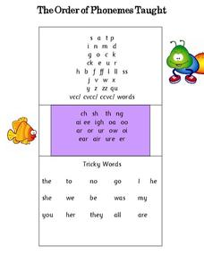 The Order of Phonemes Taught Worksheet