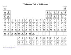 The Periodic Table of Elements Lesson Plan