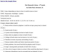 The Plymouth Colony Lesson Plan