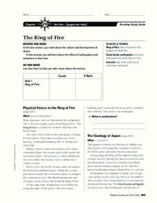 The Ring of Fire Worksheet