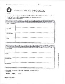 The Rise of Christianity Worksheet