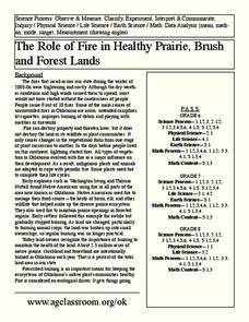 The Role of Fire in Healthy Prairie, Brush and Forest Lands Lesson Plan