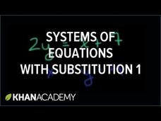 The Substitution Method Video