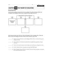 The Theory of Evolution Worksheet