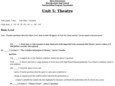 Theatre Lesson Plan