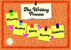 The Writing Process Printables & Template