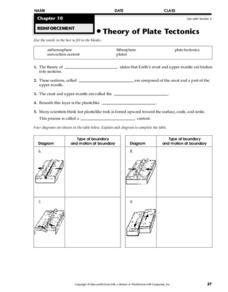 Theory of Plate Tectonics Worksheet for 6th - 8th Grade | Lesson Planet