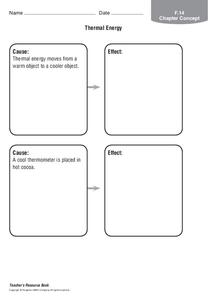 Thermal Energy Graphic Organizer