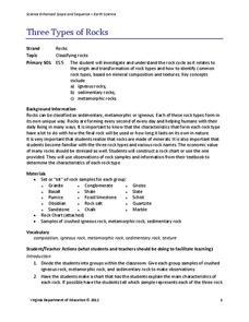 Types of Rocks Lesson Plans & Worksheets   Lesson Planet