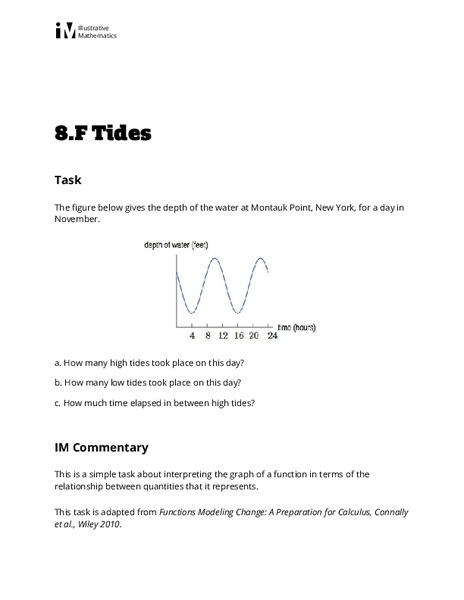 Tides Activities & Project
