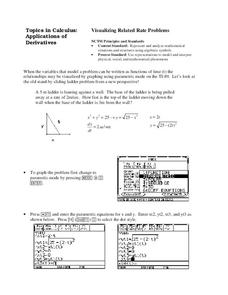 Topics in Calculus: Applications of Derivatives Lesson Plan