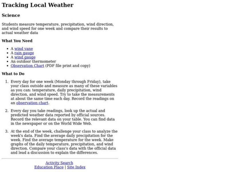 Tracking Local Weather Lesson Plan