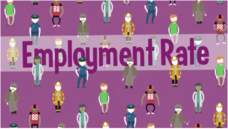 The Fed Explains: Unemployment Rate Video