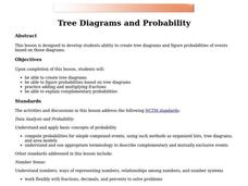 Tree Diagrams and Probability Lesson Plan