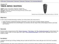 Tree-ring Dating Lesson Plan