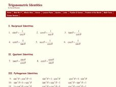 trigonometric identities worksheet for 11th 12th grade lesson planet. Black Bedroom Furniture Sets. Home Design Ideas