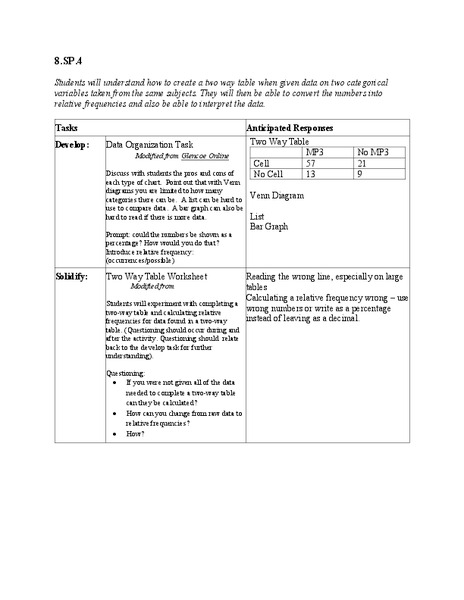 Two Way Tables Worksheet For 7th 9th Grade Lesson Planet
