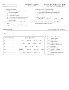Types of Reactions Worksheet