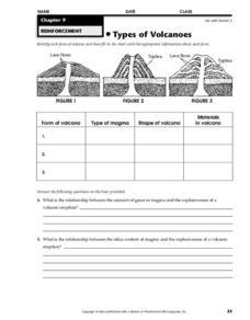 Types of Volcanoes Worksheet