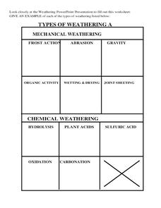 Types of Weathering Worksheet