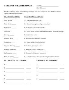 types of weathering worksheet for 9th 12th grade lesson planet. Black Bedroom Furniture Sets. Home Design Ideas