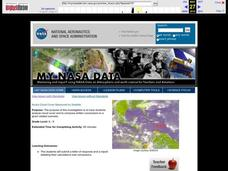 Aruba Cloud Cover Measured by Satellite Lesson Plan